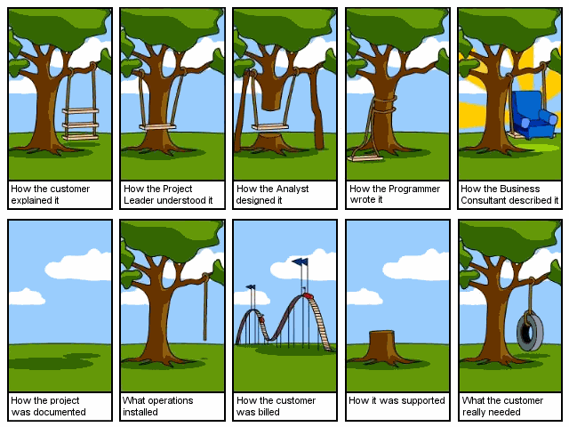 software-engineering-explained.png